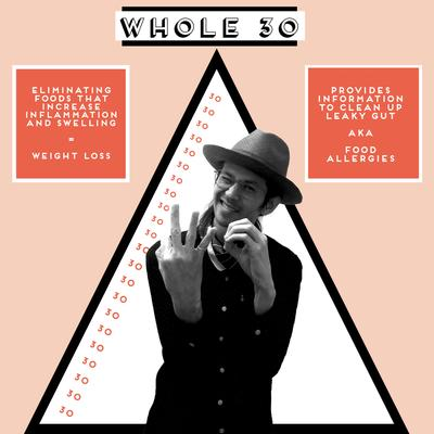THE WHOLE 30 DIET